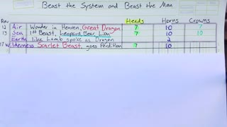 TitA #33 - Beast the System and Beast the man